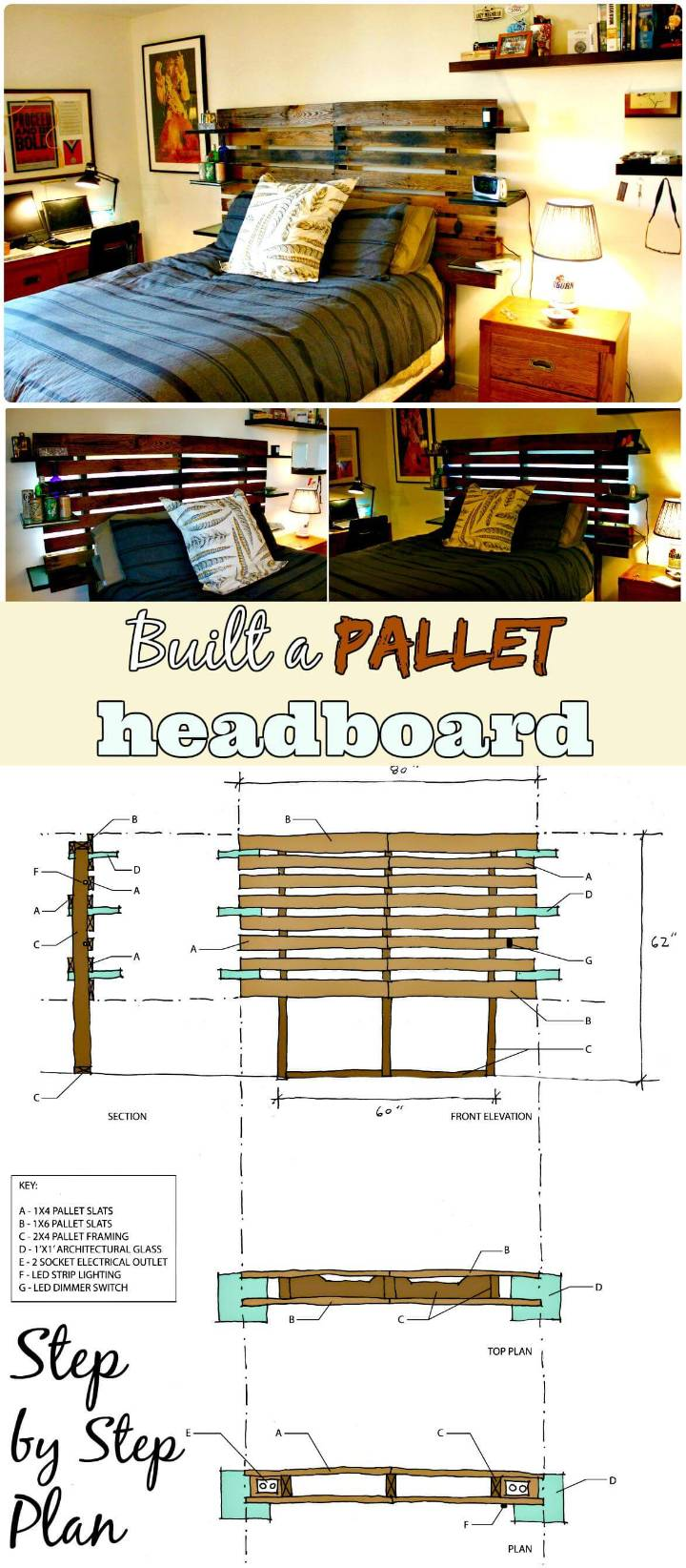 DIY Pallet Headboard Tutorial