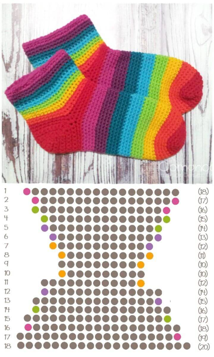 Easy Free Crochet Rainbow Slipper Socks Tutorial