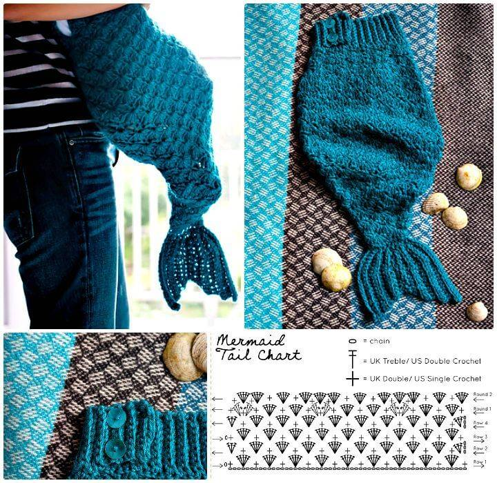 Easy Free Crochet Baby Mermaid Tail Pattern