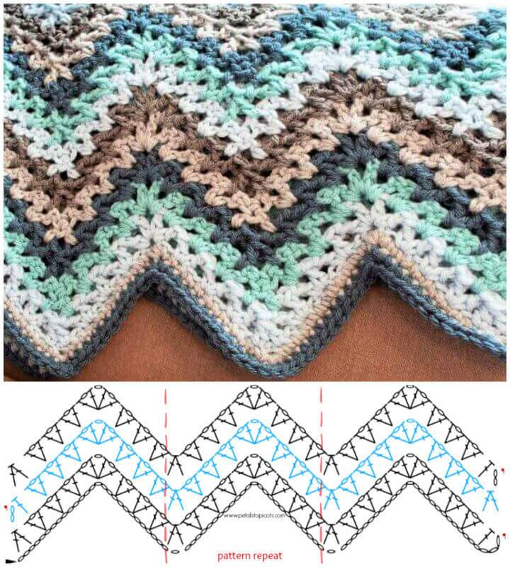 How to Crochet Ripple Afghan Free Pattern