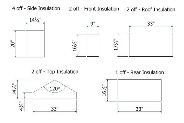 Fit the Roof Boards and Insulation of dog house